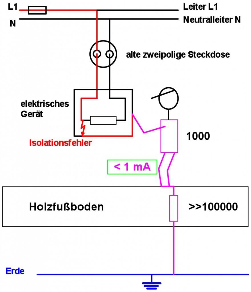 Berühmt Leitung Und Neutralleiter Galerie - Die Besten Elektrischen ...